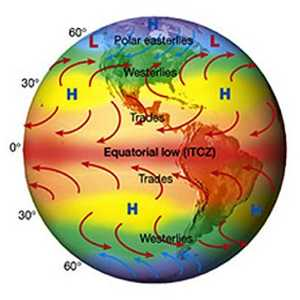 index of images planetselectricalcircuitstrade winds electrical weather westerlies earths circulation system jpg