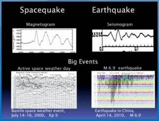 earthquake spacequake similar bastile day event 2000 china 2010