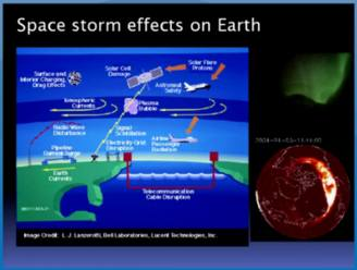 space storm effects on earth spacequakes aurora