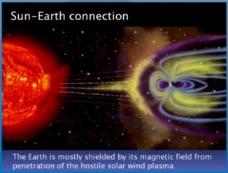 sun earth connection solar wind plasma spacequakes fast plasma jet earths magnetosphere aurora