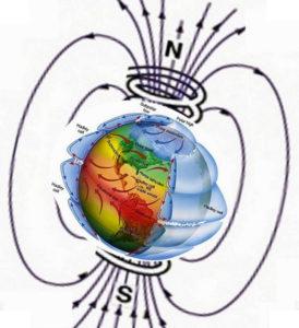 transformer earth