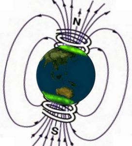 transformer earth Aurora Borealis Aurora Australis