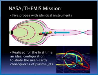 themis configuration near earth plasma jets