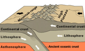 ancient cities co-ordinates different expanding earth