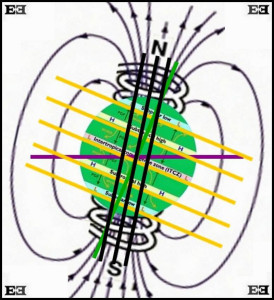 earths lattice grid electrical energy electromagnetic coils windings plane