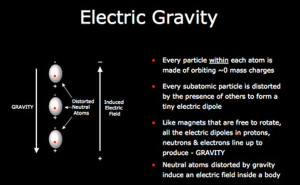 expanding earth theory growing gravity electric universe