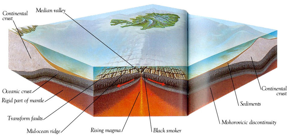 land rebounding growing earth expanding theory hypothesis evidence
