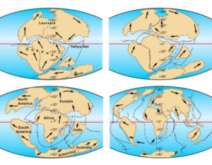 plate tectonics recycling growing earth