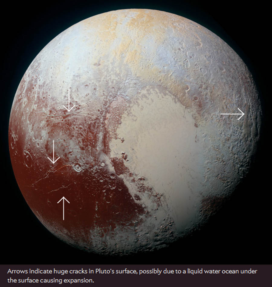 expanding earth theory evidence pluto growing expansion planets