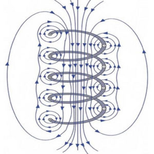 transformer earth electromagnetic fields coils