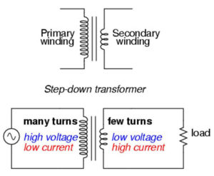 Step-up and step-down transformers planet earth